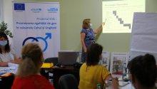 Instruire pentru comunitățile partenere EVA din raionul Ungheni în domeniul Scrierii proiectelor comunitare